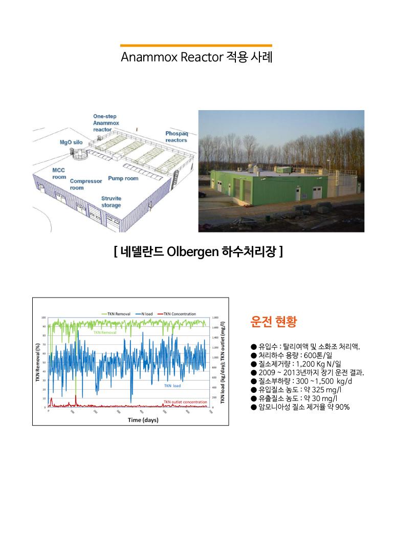 질소제거고도처리시스템_해외적용사례.jpg